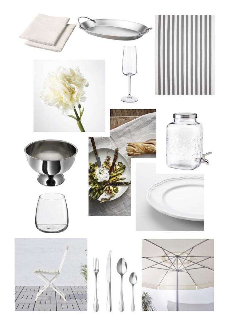 Homevialaura, IKEA, kesäkattaus, suunnitelma